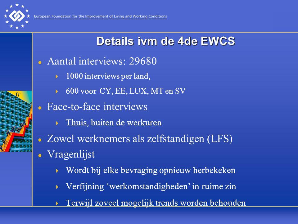 Details ivm de 4de EWCS Aantal interviews: 29680