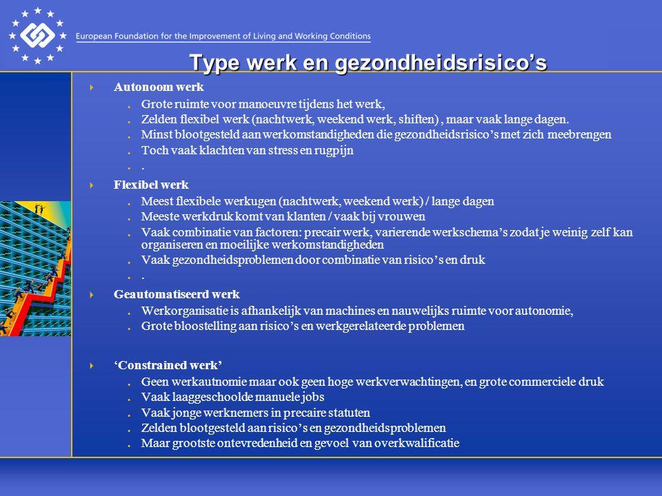 Type werk en gezondheidsrisico's