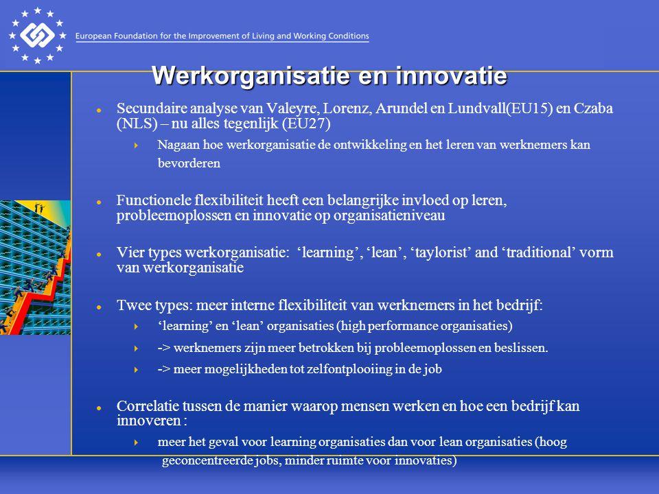 Werkorganisatie en innovatie