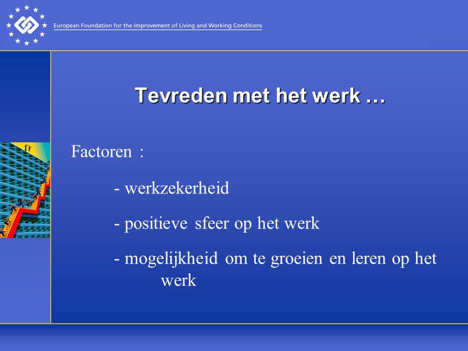 Tevreden met het werk … Factoren : - werkzekerheid