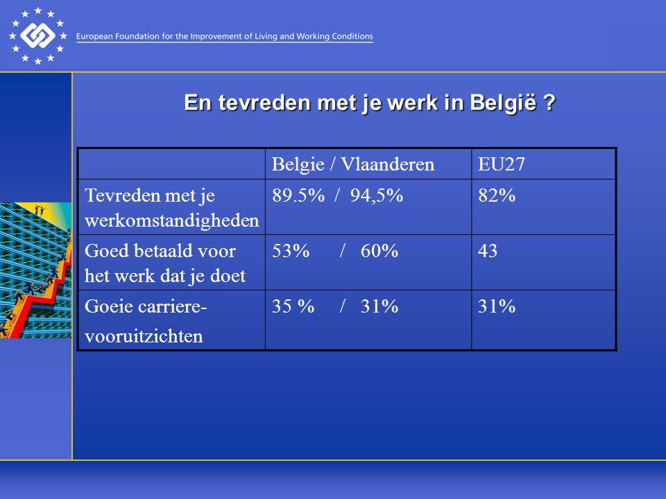En tevreden met je werk in België