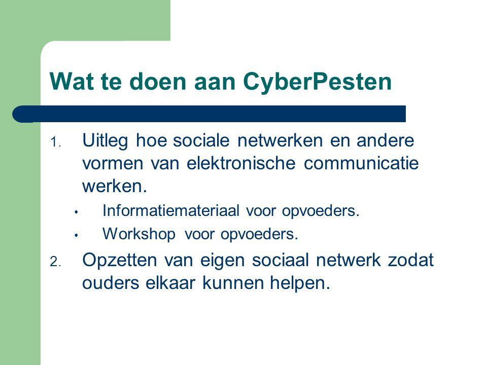 Wat te doen aan CyberPesten