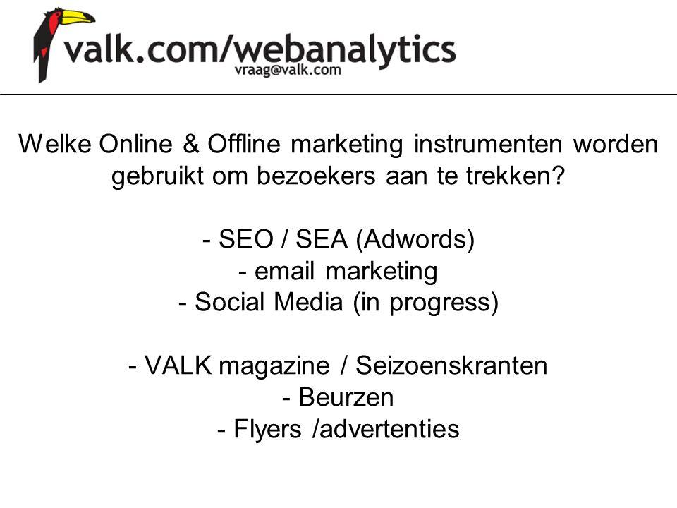 Welke Online & Offline marketing instrumenten worden gebruikt om bezoekers aan te trekken.
