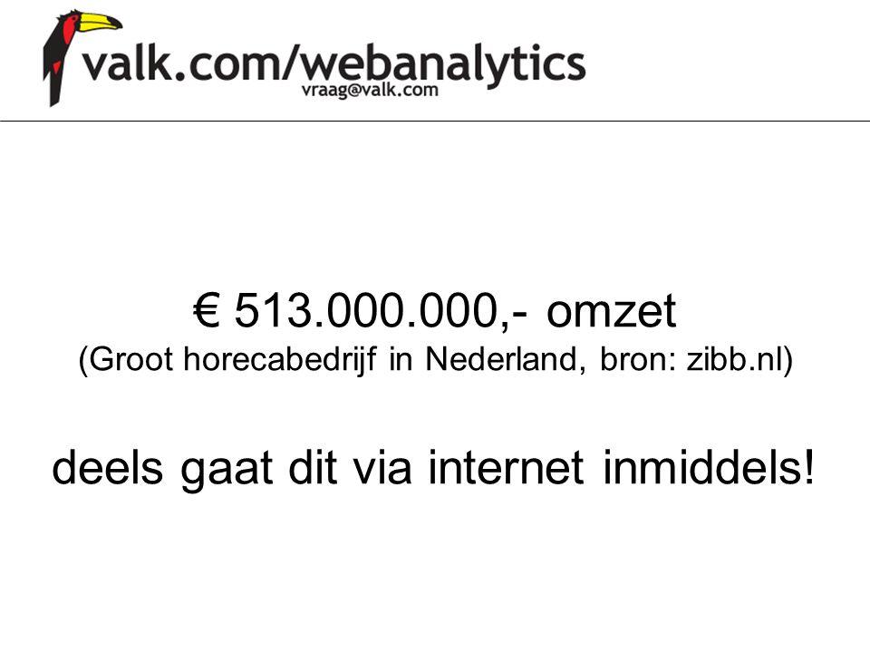 € 513. 000. 000,- omzet (Groot horecabedrijf in Nederland, bron: zibb