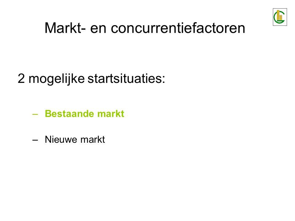 Markt- en concurrentiefactoren