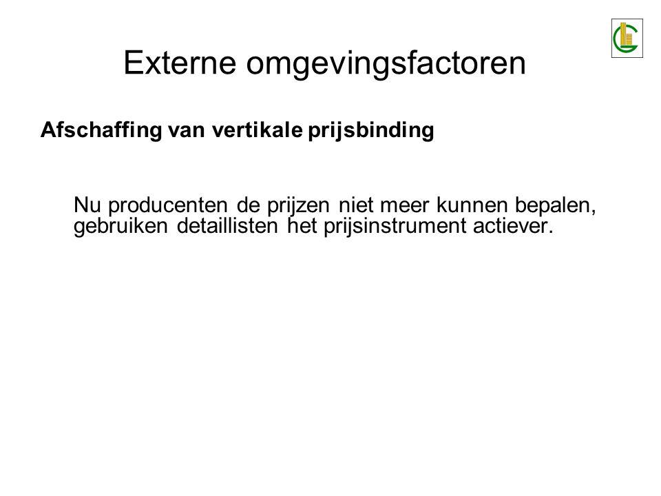 Externe omgevingsfactoren