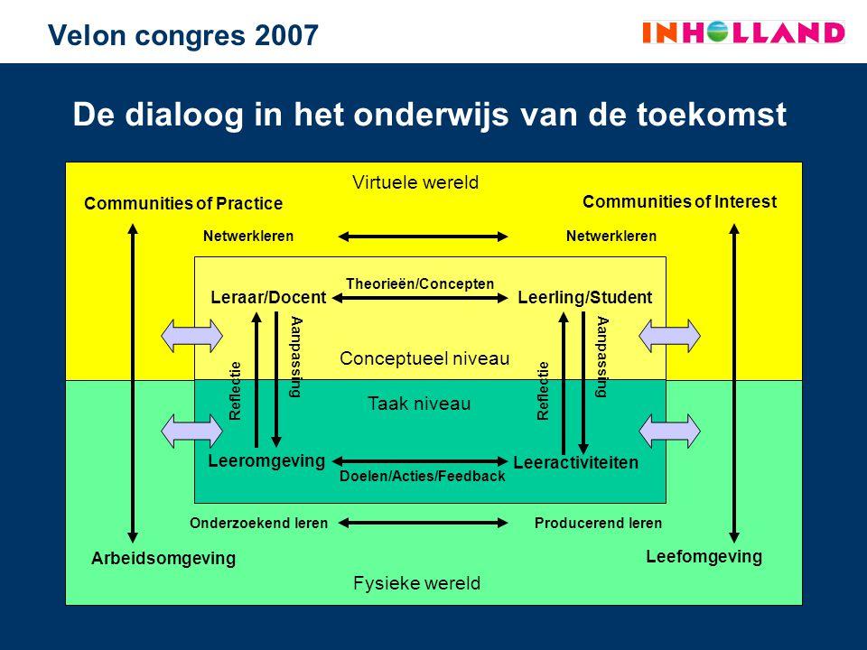 De dialoog in het onderwijs van de toekomst