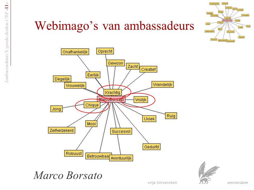 Webimago's van ambassadeurs