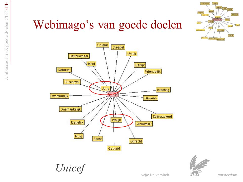 Webimago's van goede doelen