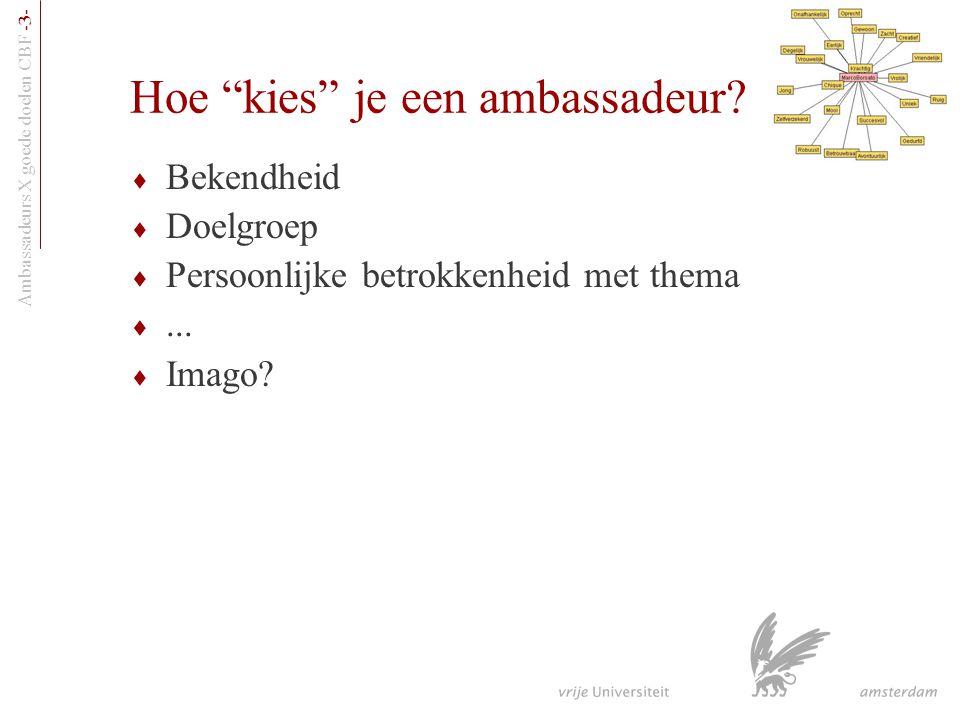 Hoe kies je een ambassadeur