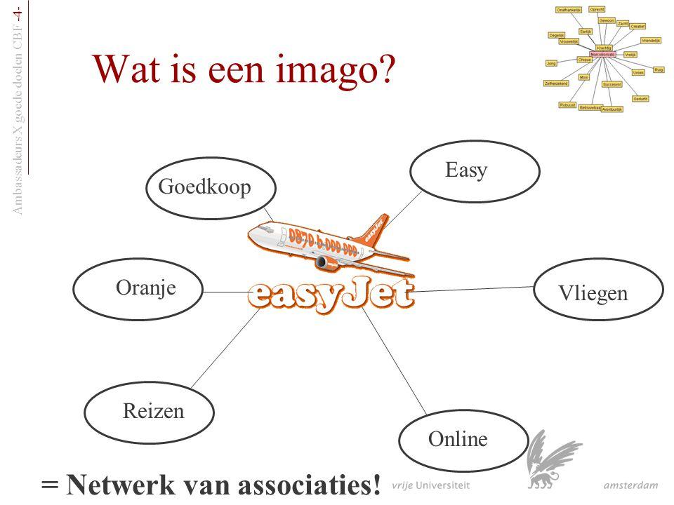 Wat is een imago = Netwerk van associaties! Easy Goedkoop Oranje