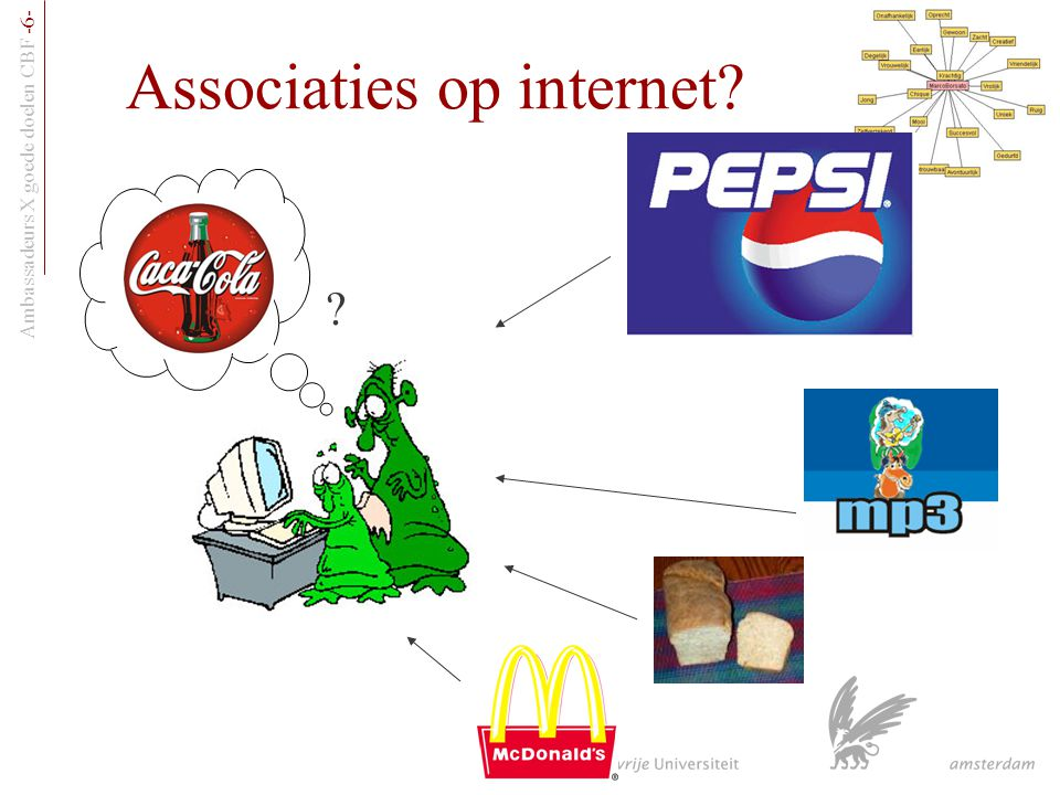 Associaties op internet