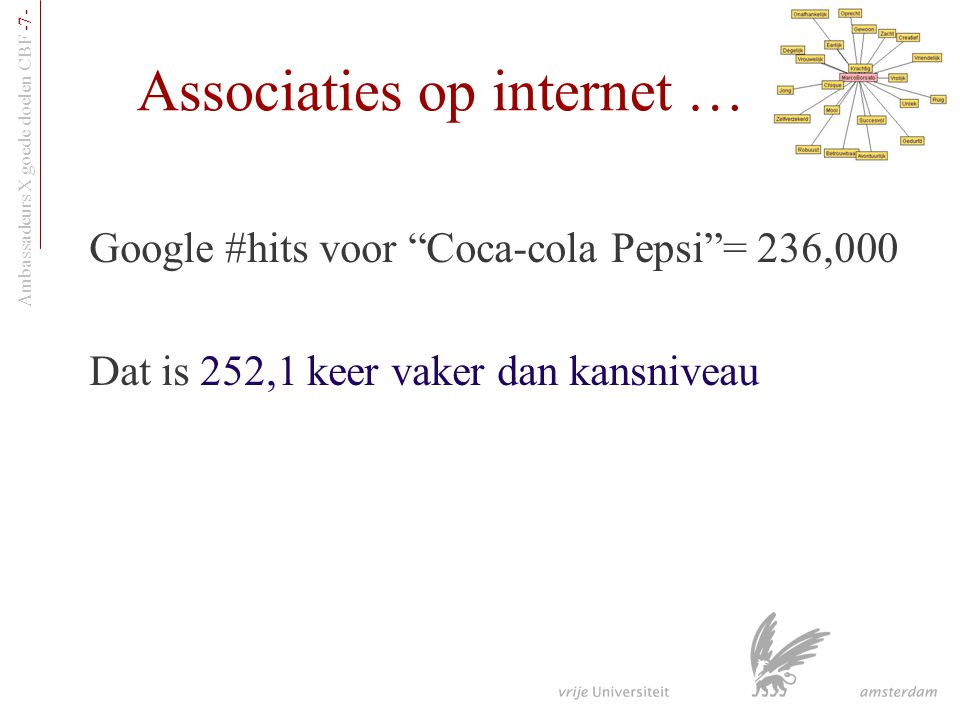 Associaties op internet …