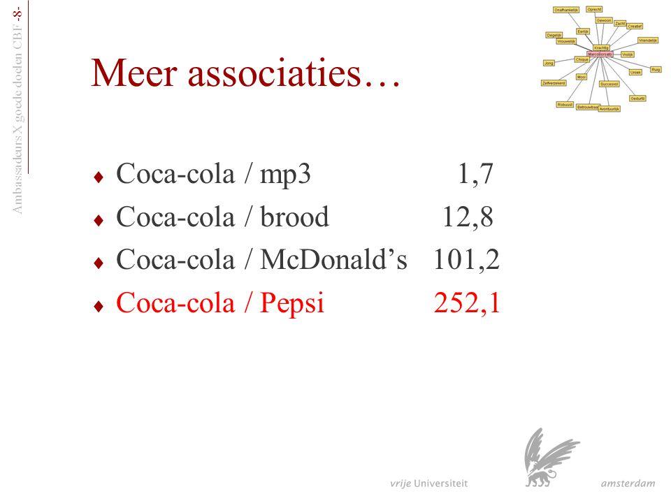 Coca-cola / McDonald's 101,2 Coca-cola / Pepsi 252,1