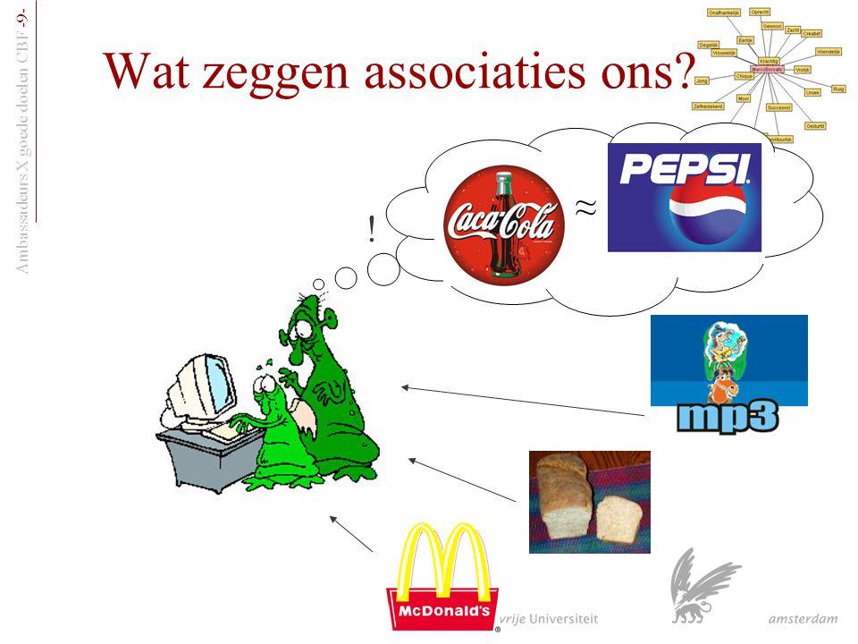 Wat zeggen associaties ons