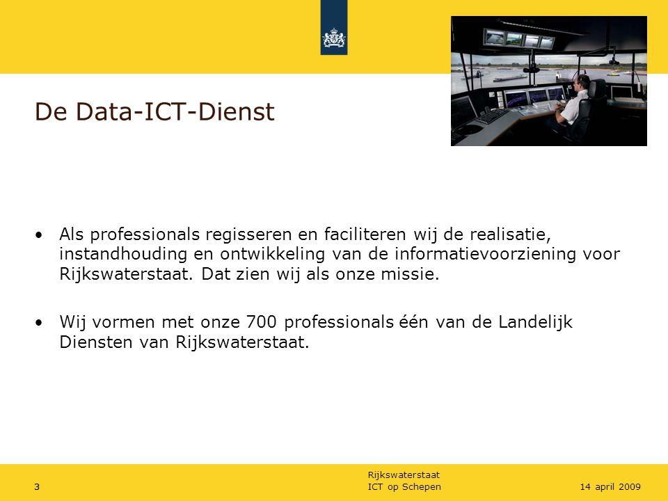 De Data-ICT-Dienst