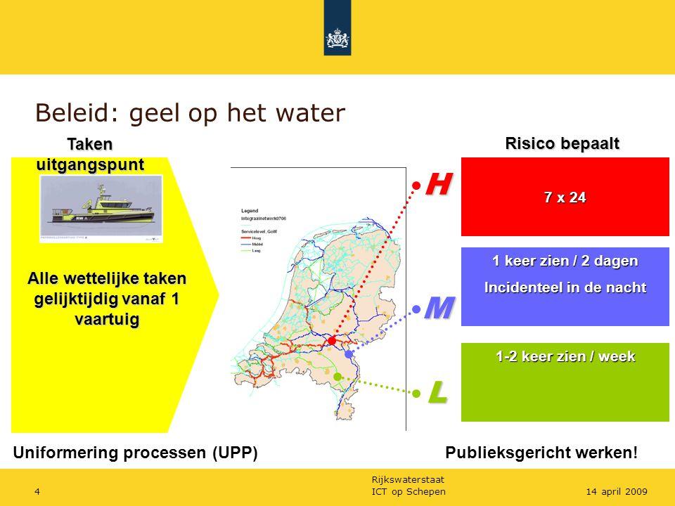 Beleid: geel op het water