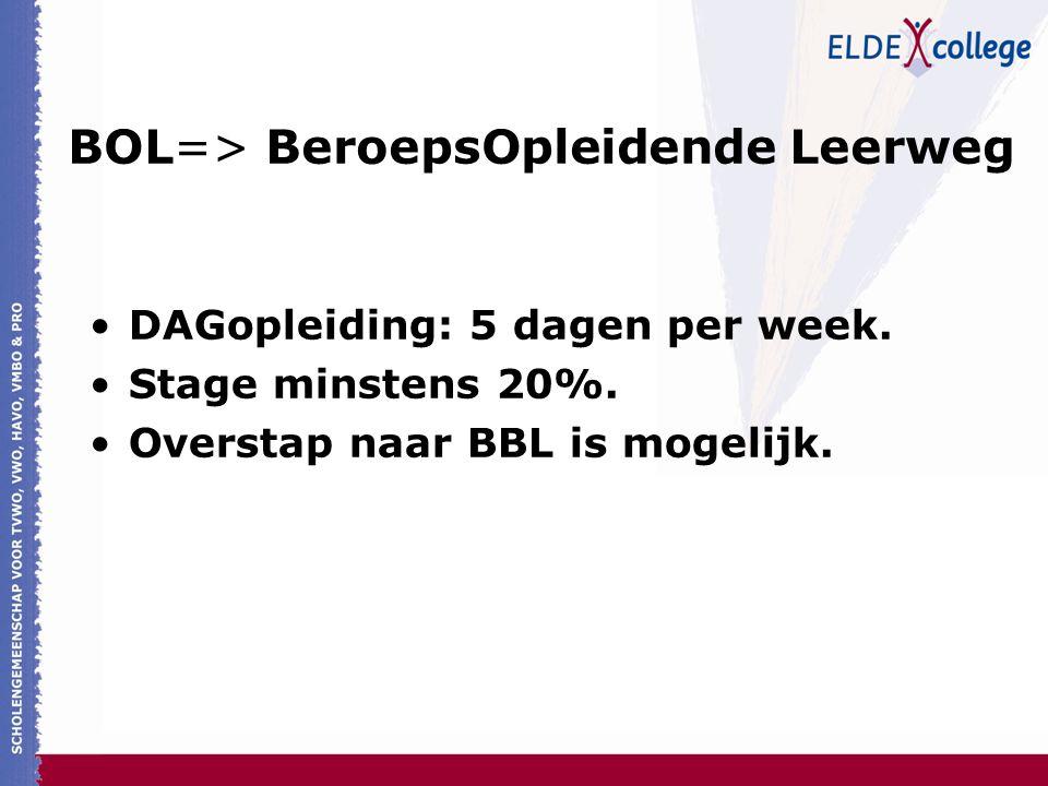 BOL=> BeroepsOpleidende Leerweg