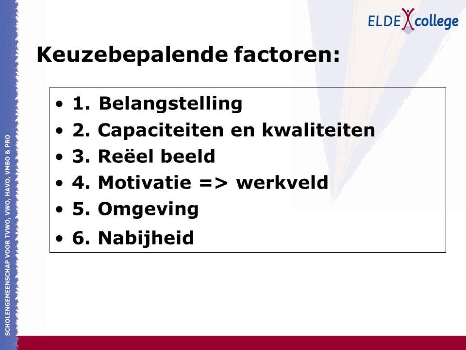 Keuzebepalende factoren: