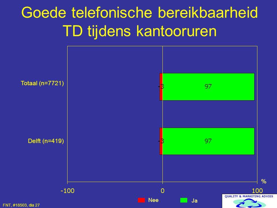 Goede telefonische bereikbaarheid TD tijdens kantooruren