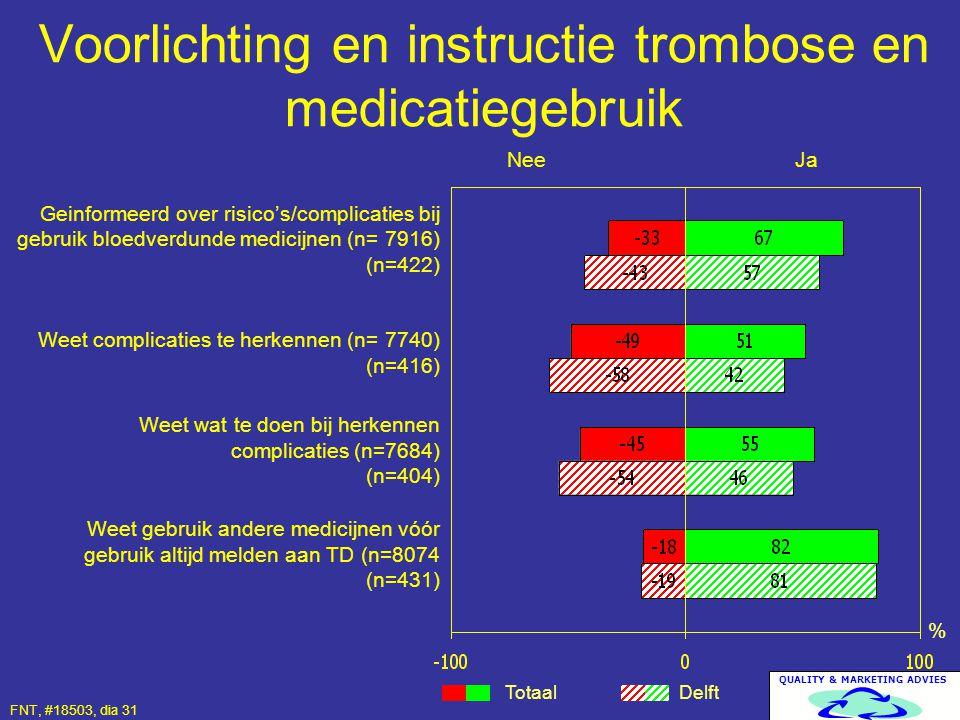 Voorlichting en instructie trombose en medicatiegebruik