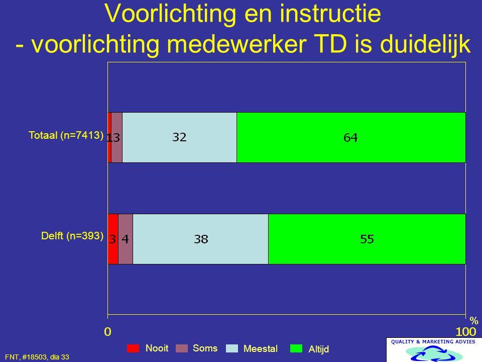 Voorlichting en instructie - voorlichting medewerker TD is duidelijk