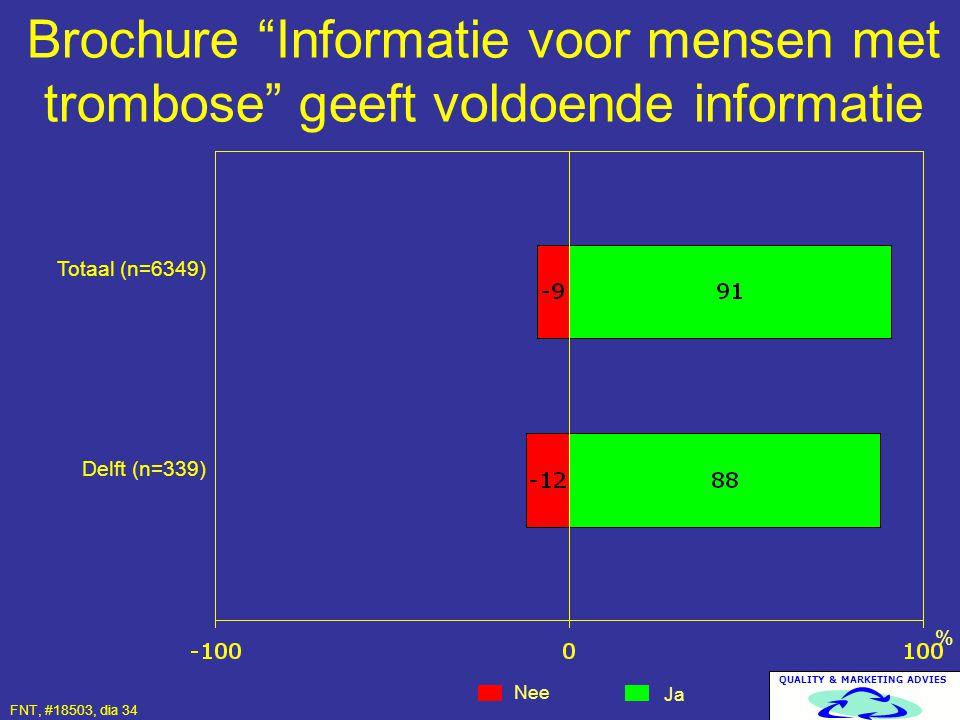 Brochure Informatie voor mensen met trombose geeft voldoende informatie
