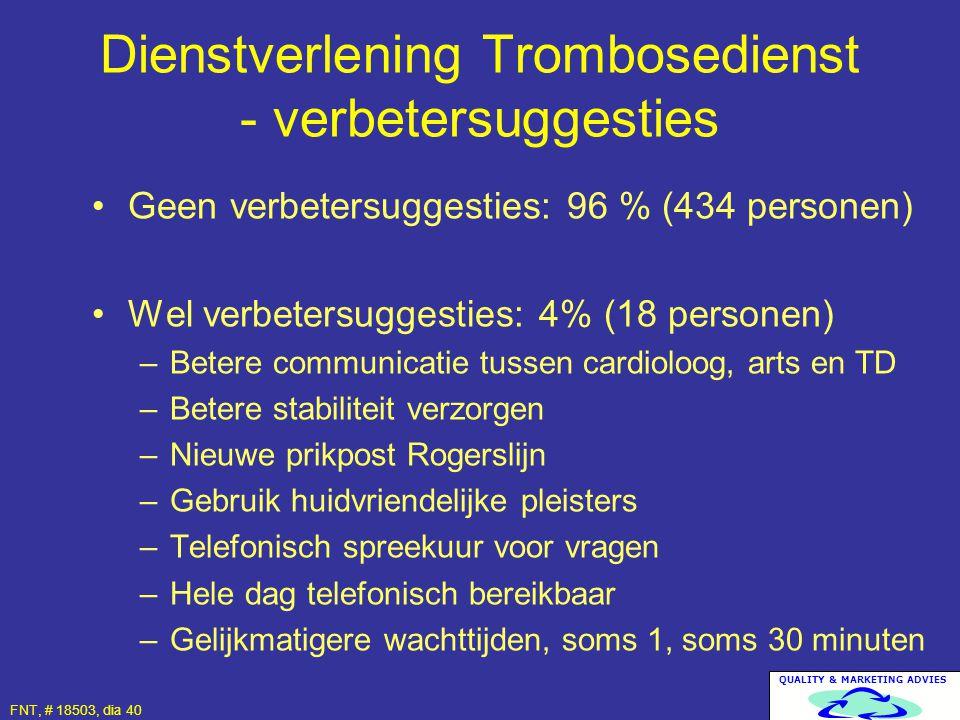 Dienstverlening Trombosedienst - verbetersuggesties