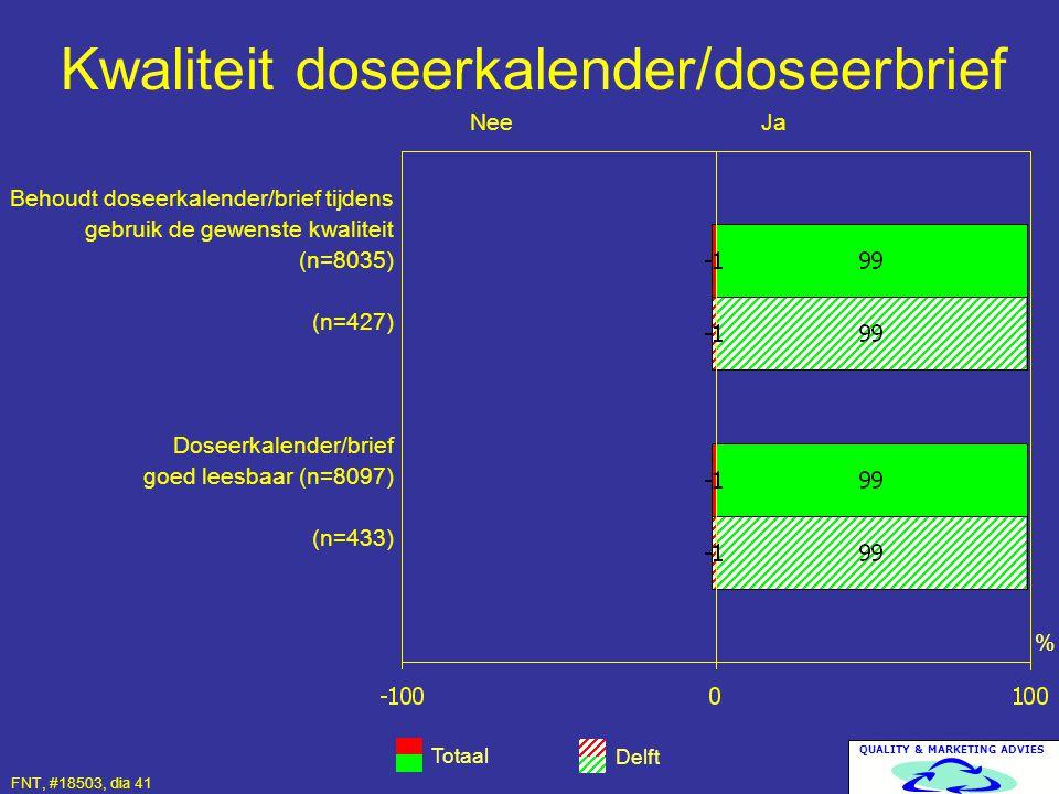 Kwaliteit doseerkalender/doseerbrief