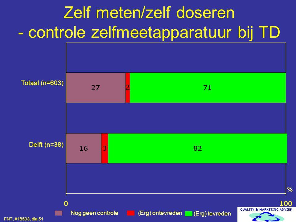Zelf meten/zelf doseren - controle zelfmeetapparatuur bij TD