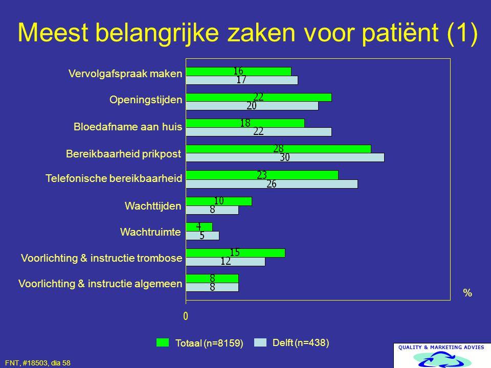 Meest belangrijke zaken voor patiënt (1)