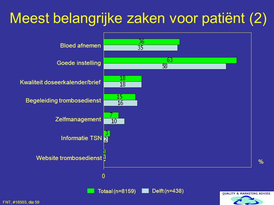 Meest belangrijke zaken voor patiënt (2)