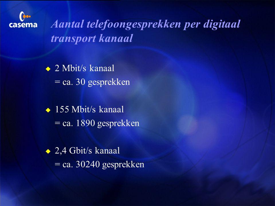 Aantal telefoongesprekken per digitaal transport kanaal