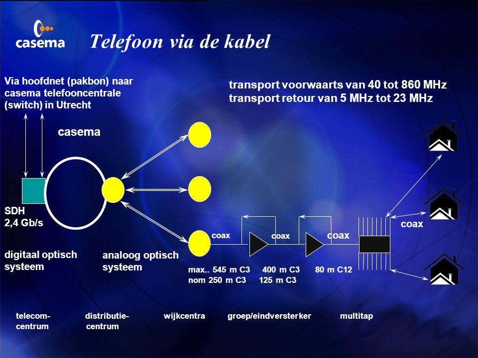 Telefoon via de kabel casema transport voorwaarts van 40 tot 860 MHz