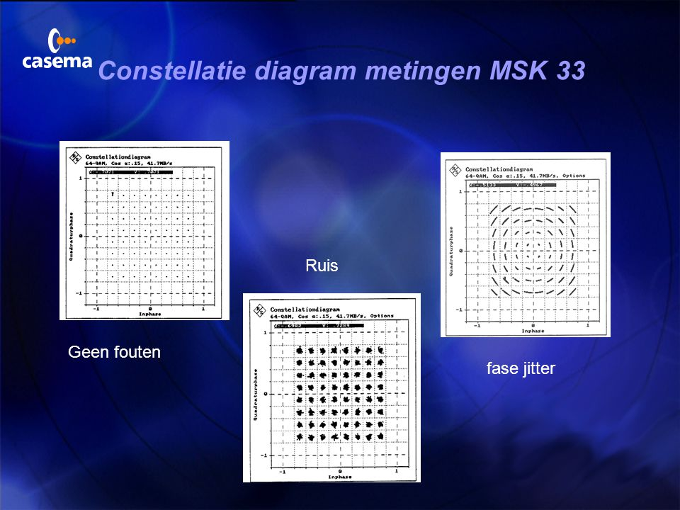 Constellatie diagram metingen MSK 33