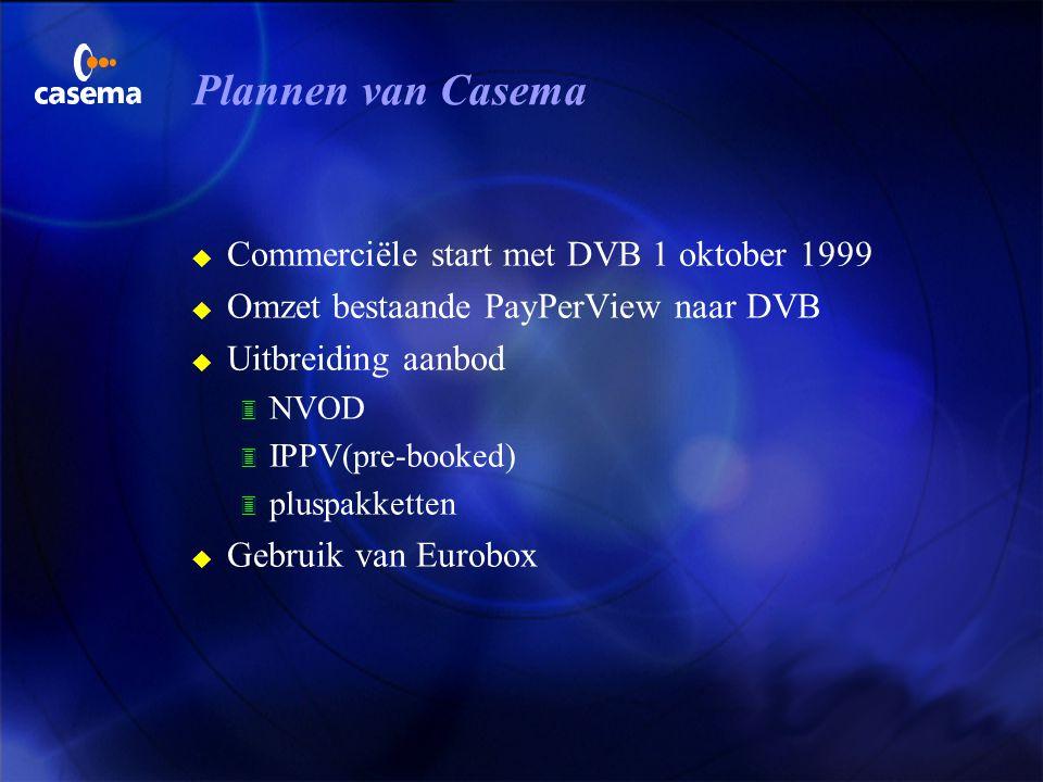 Plannen van Casema Commerciële start met DVB 1 oktober 1999