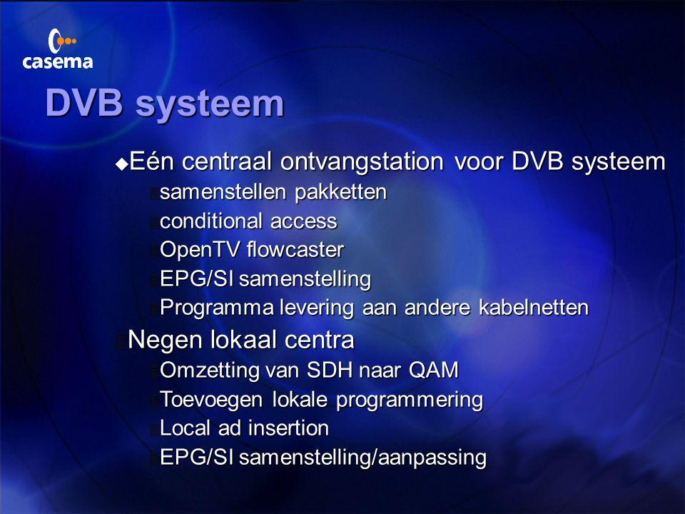 DVB systeem Eén centraal ontvangstation voor DVB systeem