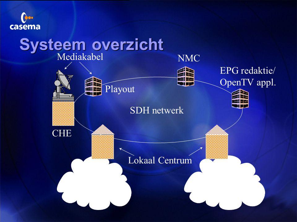 Systeem overzicht Mediakabel NMC EPG redaktie/ OpenTV appl. Playout