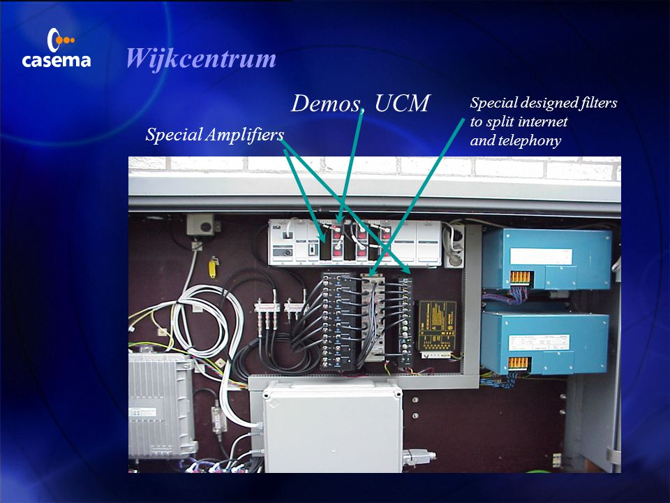 Wijkcentrum Demos, UCM Special Amplifiers Special designed filters