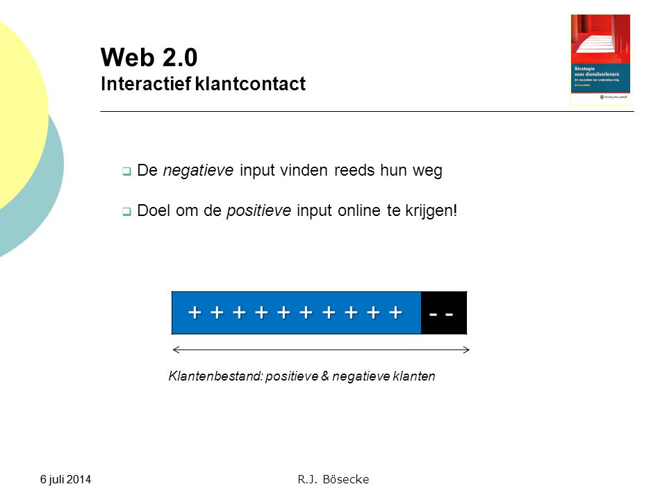Web 2.0 Interactief klantcontact