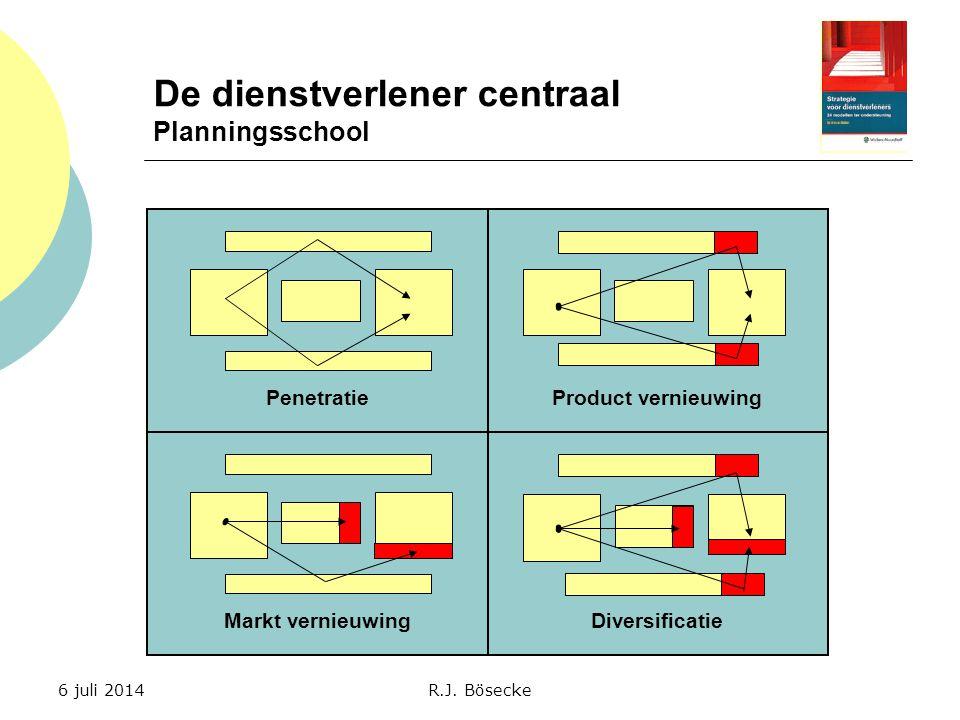 De dienstverlener centraal Planningsschool