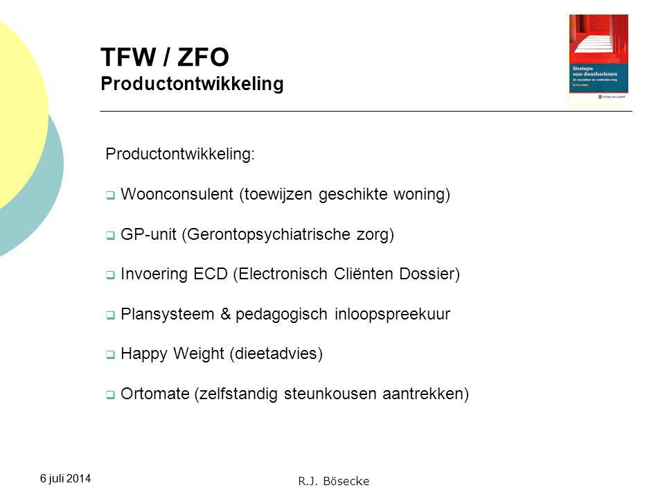 TFW / ZFO Productontwikkeling