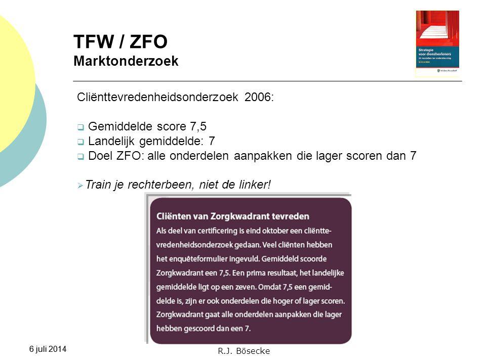 TFW / ZFO Marktonderzoek