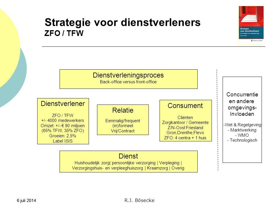 Strategie voor dienstverleners ZFO / TFW