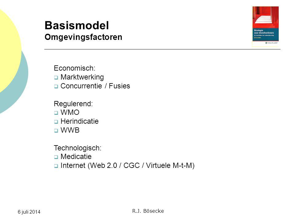 Basismodel Omgevingsfactoren