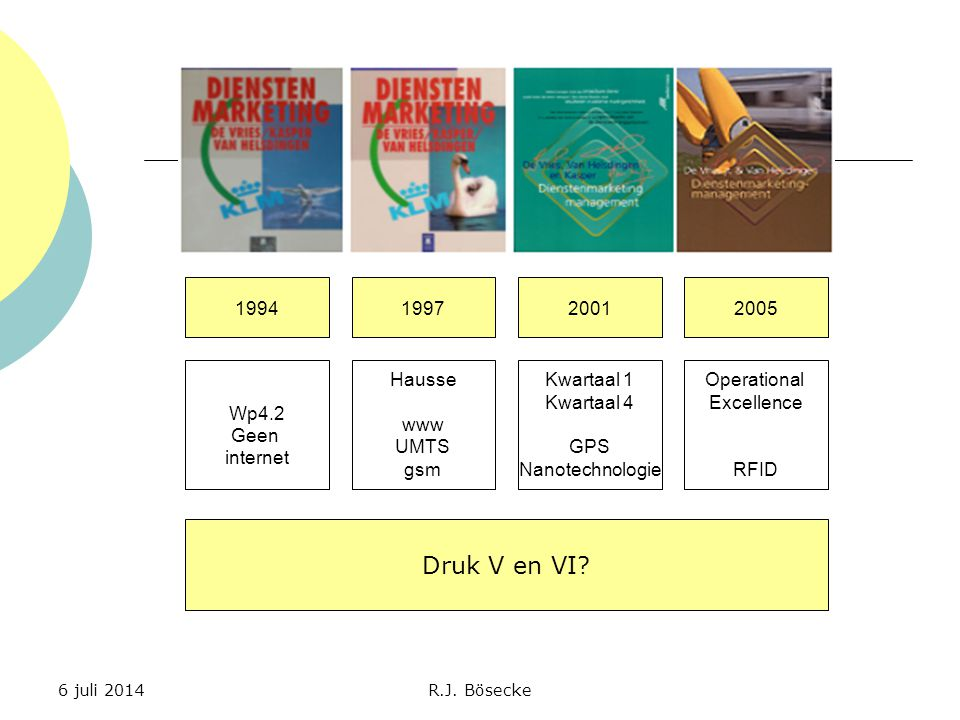 Druk V en VI 1994 1997 2001 2005 Wp4.2 Geen internet Hausse www UMTS