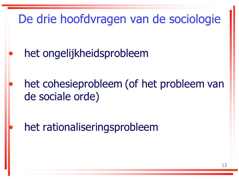 De drie hoofdvragen van de sociologie