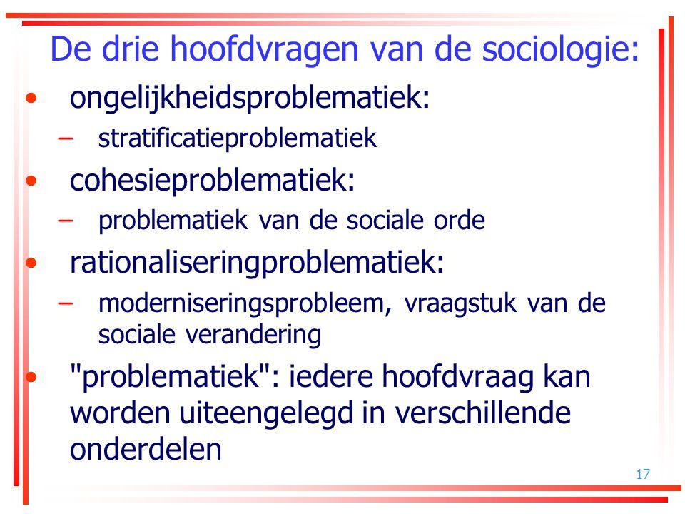 De drie hoofdvragen van de sociologie: