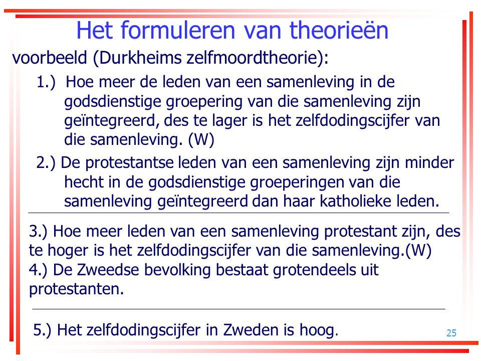 Het formuleren van theorieën
