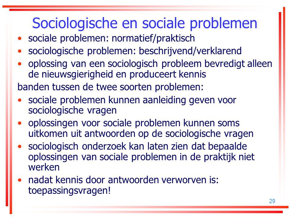 Sociologische en sociale problemen